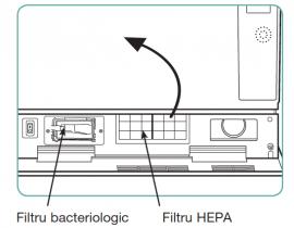 Filtru Hepa Hydrim C61 WD G4