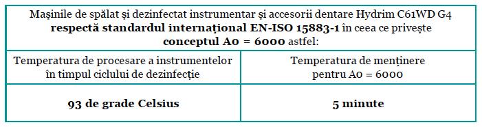 A0=6000-hydrimc61wdg4